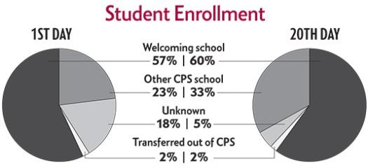 1013_enrollment-change