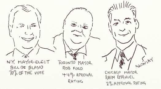 3 mayors