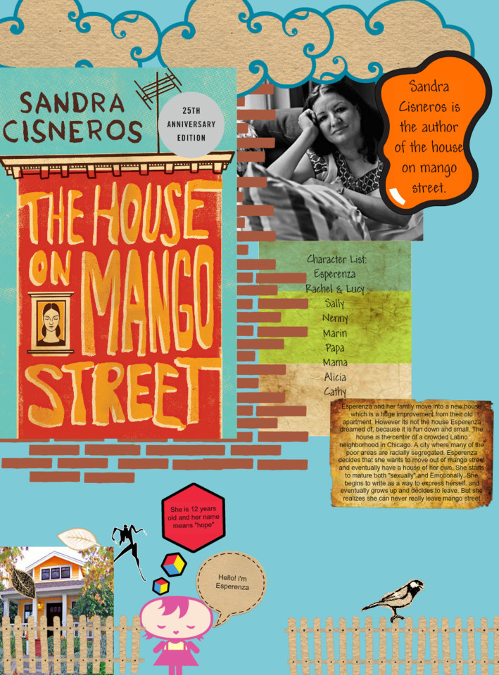 Starting An Essay On Sandra Cisnerosâu20ac™s The House On Mango Street Organize  Your Thoughts And More At Our Handy Dandy Shmoop Writing Lab.
