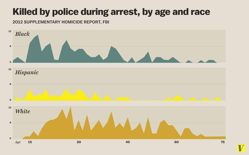 what laws and services are available for victims of racial profiling Claimed they had been victims of over-policing and racial profiling  made by  african australians about racial profiling and over-policing.