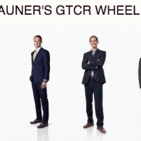 Play Bruce Rauner's GTCR Wheel of Fortune.